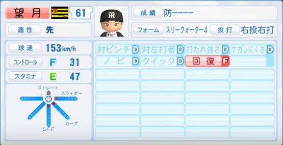 望月_阪神タイガース_パワプロ能力データ_2016年シーズン終了時