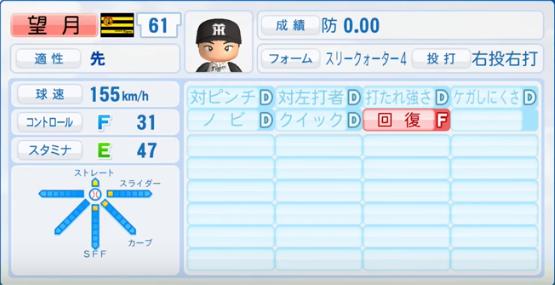 望月_阪神タイガース_パワプロ能力データ_2017年シーズン終了時