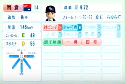 朝倉_中日ドラゴンズ_パワプロ能力データ_2014年シーズン終了時