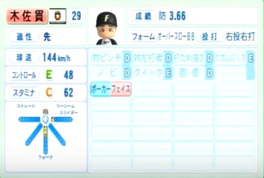 木佐貫_日本ハムファイターズ_パワプロ能力データ_2014年シーズン終了時