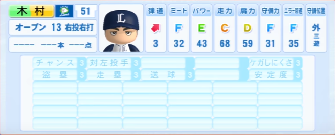 木村文紀_西武ライオンズ_パワプロ能力データ_2013年シーズン終了時