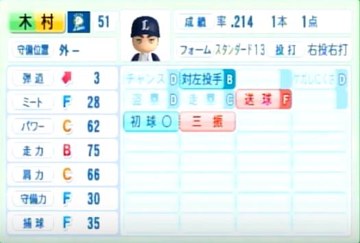 木村文紀_西武ライオンズ_パワプロ能力データ_2014年シーズン終了時