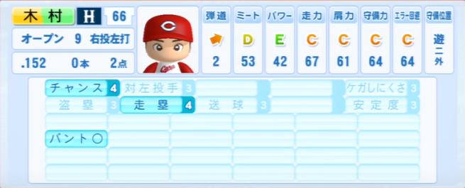木村昇吾_広島カープ_パワプロ能力データ_2013年シーズン終了時