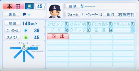 本田圭佑_西武ライオンズ_パワプロ能力データ_2016年シーズン終了時
