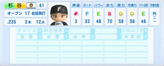 杉谷拳士_日本ハムファイターズ_パワプロ能力データ_2013年シーズン終了時