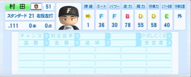 村田_日本ハムファイターズ_パワプロ能力データ_2013年シーズン終了時