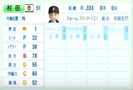 村田_日本ハムファイターズ_パワプロ能力データ_2014年シーズン終了時