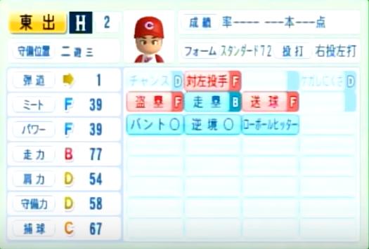 東出_広島カープ_パワプロ能力データ_2014年シーズン終了時