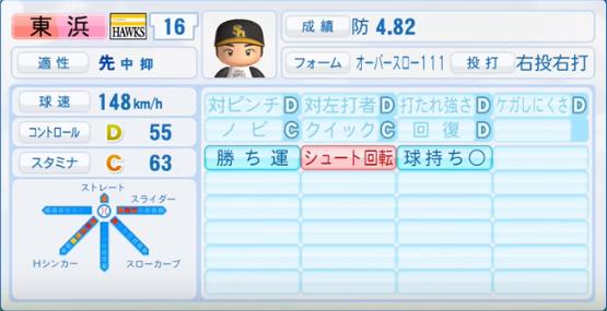 東浜巨_ソフトバンクホークス_パワプロ能力データ_2016年シーズン終了時