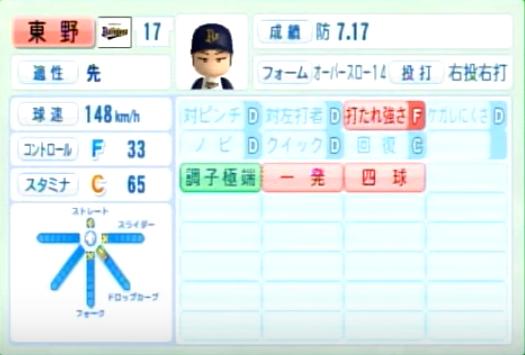 東野_オリックスバファローズ_パワプロ能力データ_2014年シーズン終了時