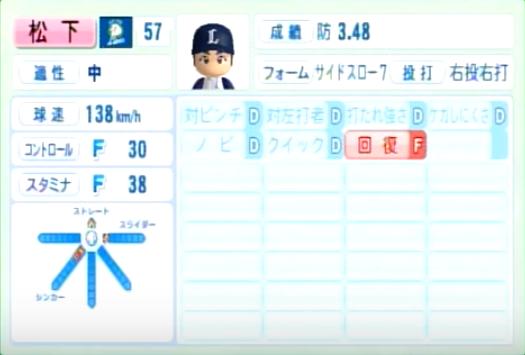 松下_西武ライオンズ_パワプロ能力データ_2014年シーズン終了時