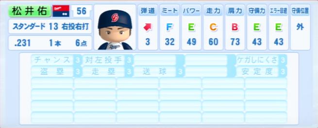 松井佑介_中日ドラゴンズ_パワプロ能力データ_2013年シーズン終了時