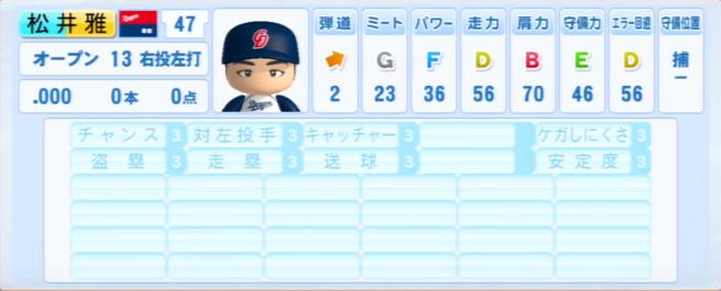 松井雅人_中日ドラゴンズ_パワプロ能力データ_2013年シーズン終了時
