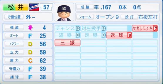 松井_ヤクルトスワローズ_パワプロ能力データ_2016年シーズン終了時