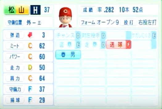 松山竜平_広島カープ_パワプロ能力データ_2014年シーズン終了時