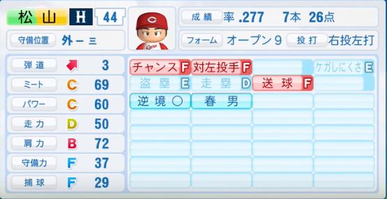 松山竜平_広島カープ_パワプロ能力データ_2016年シーズン終了時