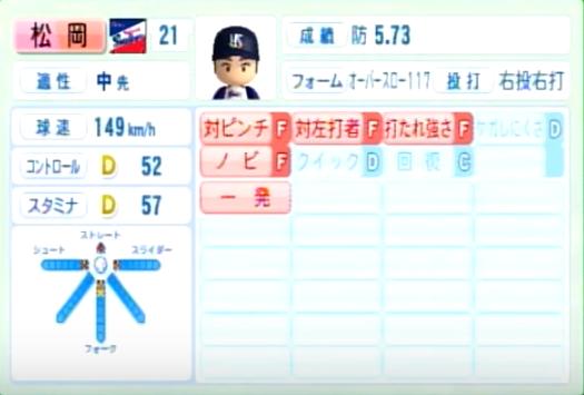 松岡_ヤクルトスワローズ_パワプロ能力データ_2014年シーズン終了時
