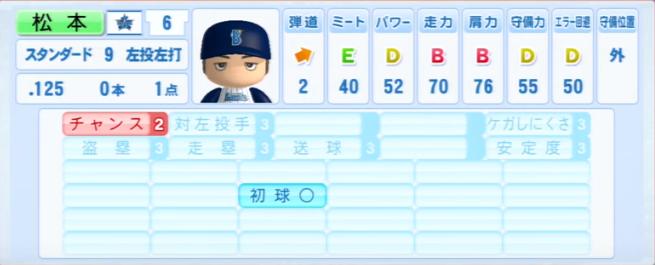 松本啓_横浜DeNAベイスターズ_パワプロ能力データ_2013年シーズン終了時