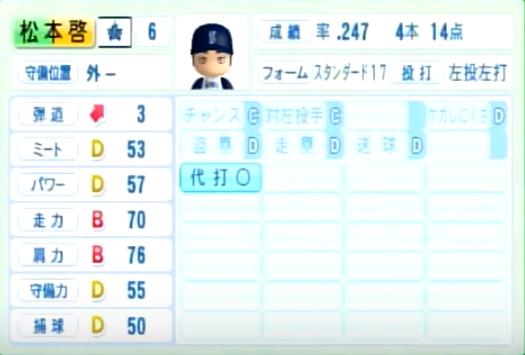 松本啓_横浜DeNAベイスターズ_パワプロ能力データ_2014年シーズン終了時