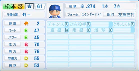 松本啓_横浜DeNAベイスターズ_パワプロ能力データ_2016年シーズン終了時