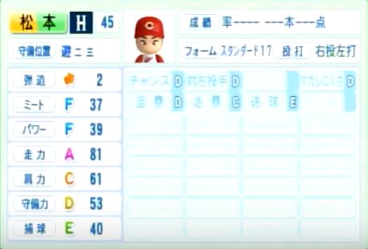 松本_広島カープ_パワプロ能力データ_2014年シーズン終了時