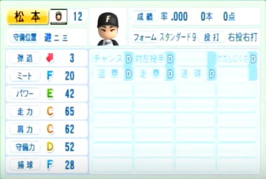 松本_日本ハムファイターズ_パワプロ能力データ_2014年シーズン終了時