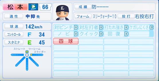 松本_西武ライオンズ_パワプロ能力データ_2016年シーズン終了時