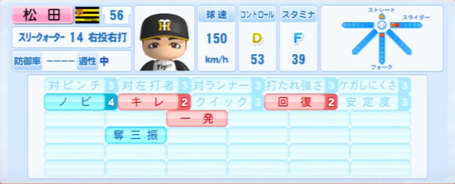 松田遼馬_阪神タイガース_パワプロ能力データ_2013年シーズン終了時
