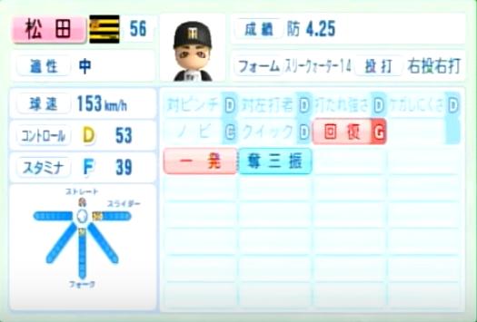 松田遼馬_阪神タイガース_パワプロ能力データ_2014年シーズン終了時