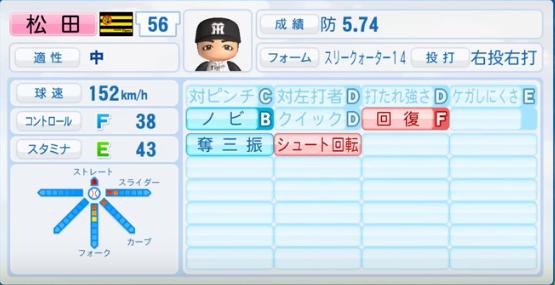 松田遼馬_阪神タイガース_パワプロ能力データ_2016年シーズン終了時