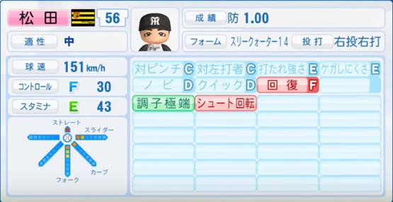 松田遼馬_阪神タイガース_パワプロ能力データ_2017年シーズン終了時