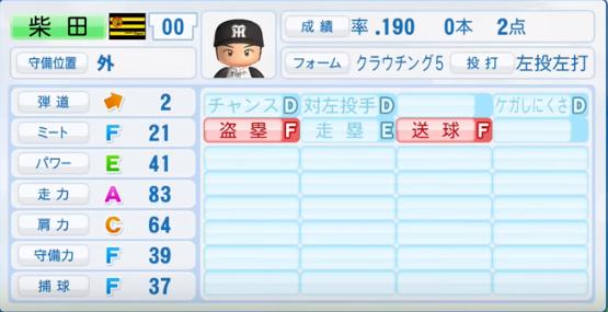 柴田講平_阪神タイガース_パワプロ能力データ_2016年シーズン終了時