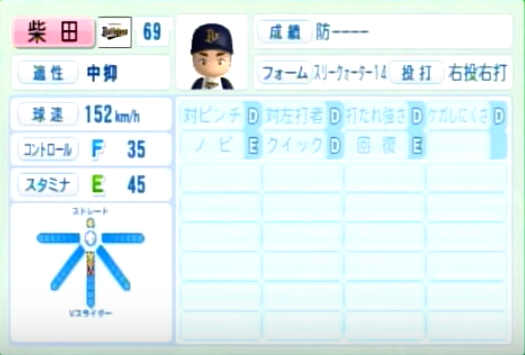 柴田_オリックスバファローズ_パワプロ能力データ_2014年シーズン終了時
