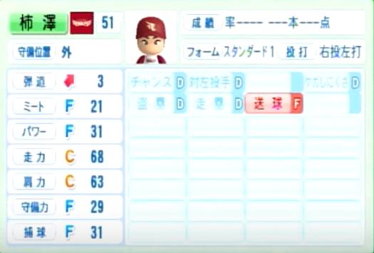 柿澤_楽天イーグルス_パワプロ能力データ_2014年シーズン終了時
