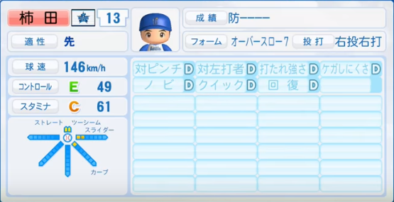 柿田_横浜DeNAベイスターズ_パワプロ能力データ_2016年シーズン終了時