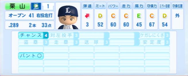 栗山巧_西武ライオンズ_パワプロ能力データ_2013年シーズン終了時
