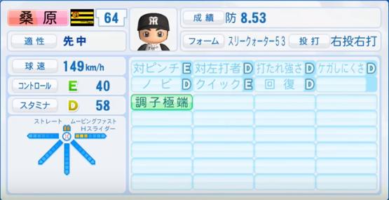 桑原謙太郎_阪神タイガース_パワプロ能力データ_2016年シーズン終了時