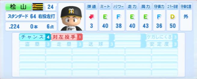 桧山進次郎_阪神タイガース_パワプロ能力データ_2013年シーズン終了時