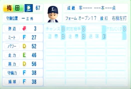 梅田_西武ライオンズ_パワプロ能力データ_2014年シーズン終了時