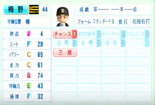 梅野隆太郎_阪神タイガース_パワプロ能力データ_2014年シーズン終了時