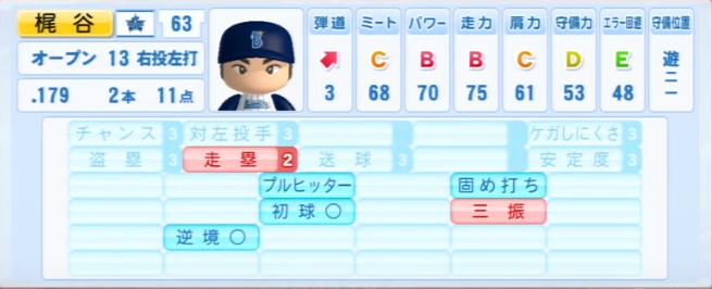梶谷隆幸_横浜DeNAベイスターズ_パワプロ能力データ_2013年シーズン終了時