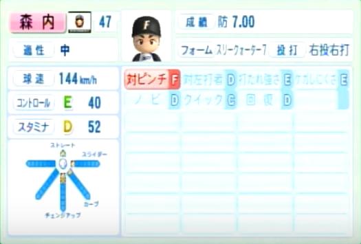 森内_日本ハムファイターズ_パワプロ能力データ_2014年シーズン終了時