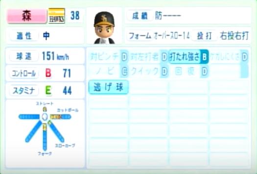 森唯斗_ソフトバンクホークス_パワプロ能力データ_2014年シーズン終了時