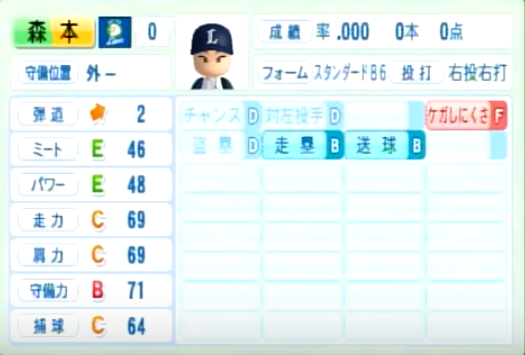 森本稀哲_西武ライオンズ_パワプロ能力データ_2014年シーズン終了時