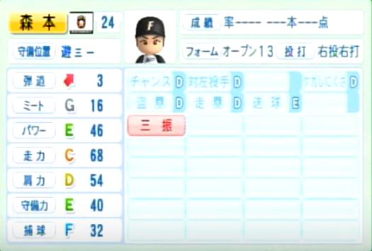 森本_日本ハムファイターズ_パワプロ能力データ_2014年シーズン終了時