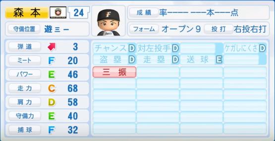 森本_日本ハムファイターズ_パワプロ能力データ_2016年シーズン終了時