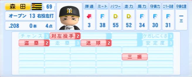 森田_阪神タイガース_パワプロ能力データ_2013年シーズン終了時