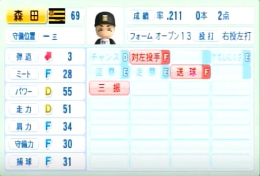 森田_阪神タイガース_パワプロ能力データ_2014年シーズン終了時