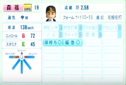 森福_ソフトバンクホークス_パワプロ能力データ_2014年シーズン終了時