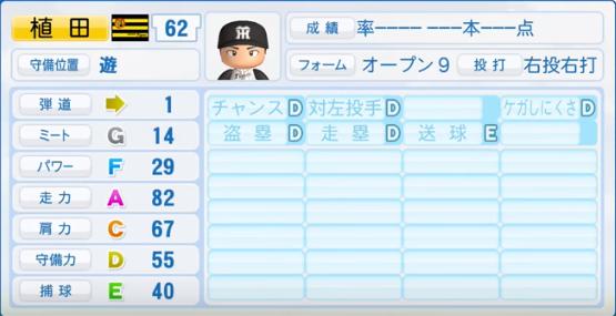 植田海_阪神タイガース_パワプロ能力データ_2016年シーズン終了時